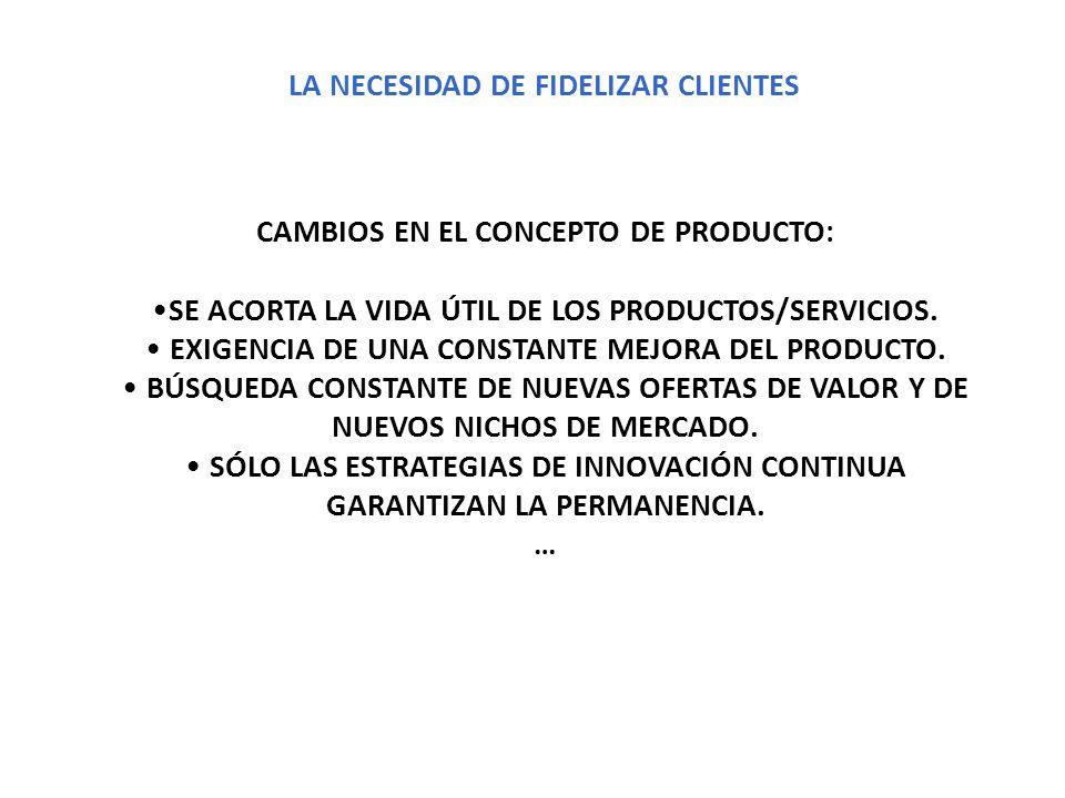 LA NECESIDAD DE FIDELIZAR CLIENTES CAMBIOS EN EL CONCEPTO DE PRODUCTO: SE ACORTA LA VIDA ÚTIL DE LOS PRODUCTOS/SERVICIOS. EXIGENCIA DE UNA CONSTANTE M