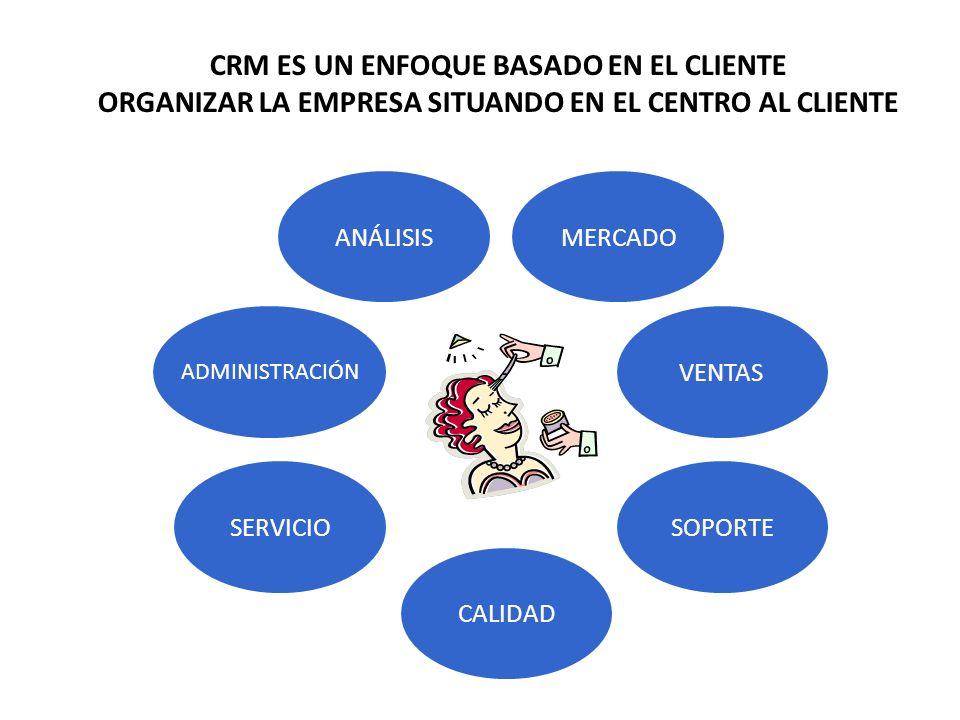 LA PÁGINA www.cio.com EN SU ARTICULO THE ABCS OF ERP MENCIONAN QUE HAY CINCO RAZONES POR LAS CUALES LAS EMPRESAS DESEAN EMPRENDER UN ERP:www.cio.com INTEGRACIÓN DE LA INFORMACIÓN FINANCIERA.