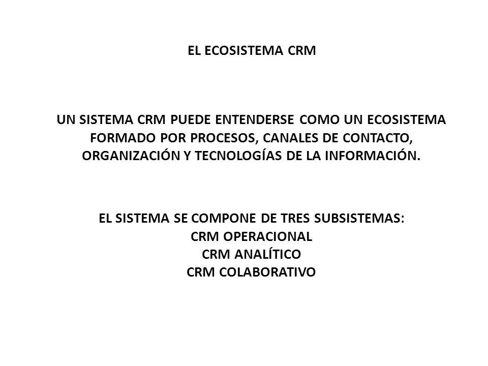EL ECOSISTEMA CRM UN SISTEMA CRM PUEDE ENTENDERSE COMO UN ECOSISTEMA FORMADO POR PROCESOS, CANALES DE CONTACTO, ORGANIZACIÓN Y TECNOLOGÍAS DE LA INFOR