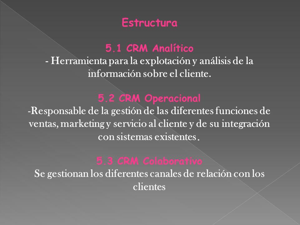 Estructura 5.1 CRM Analítico - Herramienta para la explotación y análisis de la información sobre el cliente. 5.2 CRM Operacional -Responsable de la g
