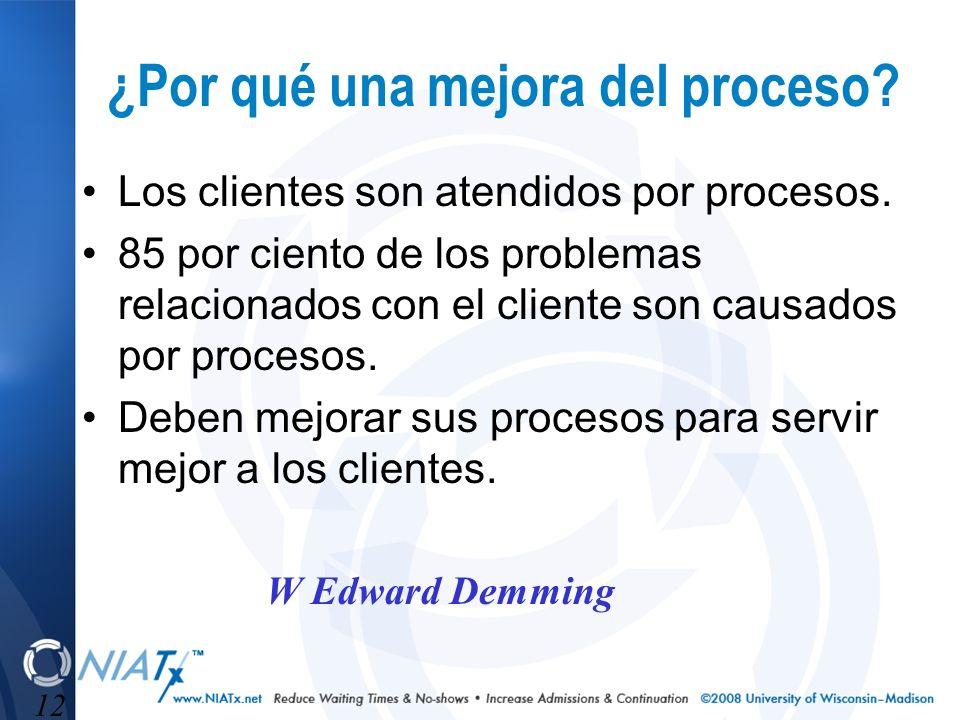 12 ¿Por qué una mejora del proceso? Los clientes son atendidos por procesos. 85 por ciento de los problemas relacionados con el cliente son causados p