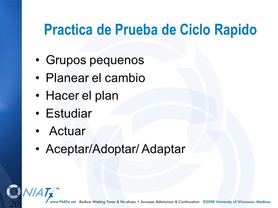 20 Practica de Prueba de Ciclo Rapido Grupos pequenos Planear el cambio Hacer el plan Estudiar Actuar Aceptar/Adoptar/ Adaptar