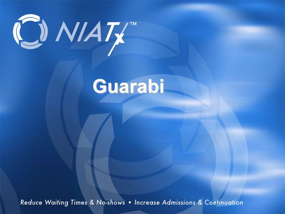 23 Overview Guarabi