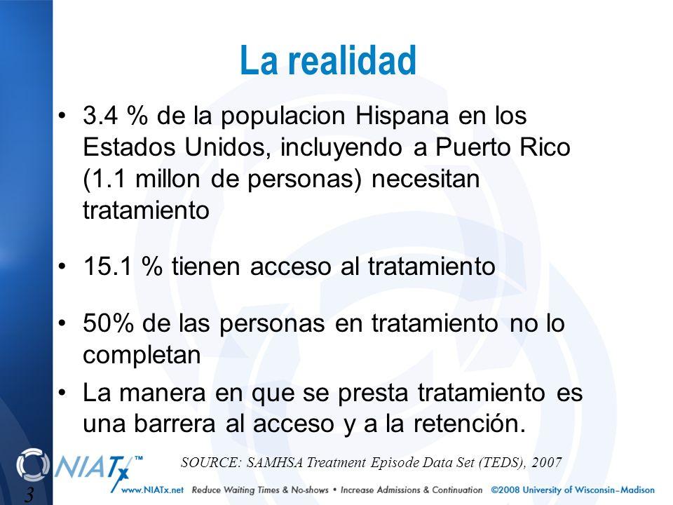 3 3.4 % de la populacion Hispana en los Estados Unidos, incluyendo a Puerto Rico (1.1 millon de personas) necesitan tratamiento 15.1 % tienen acceso a