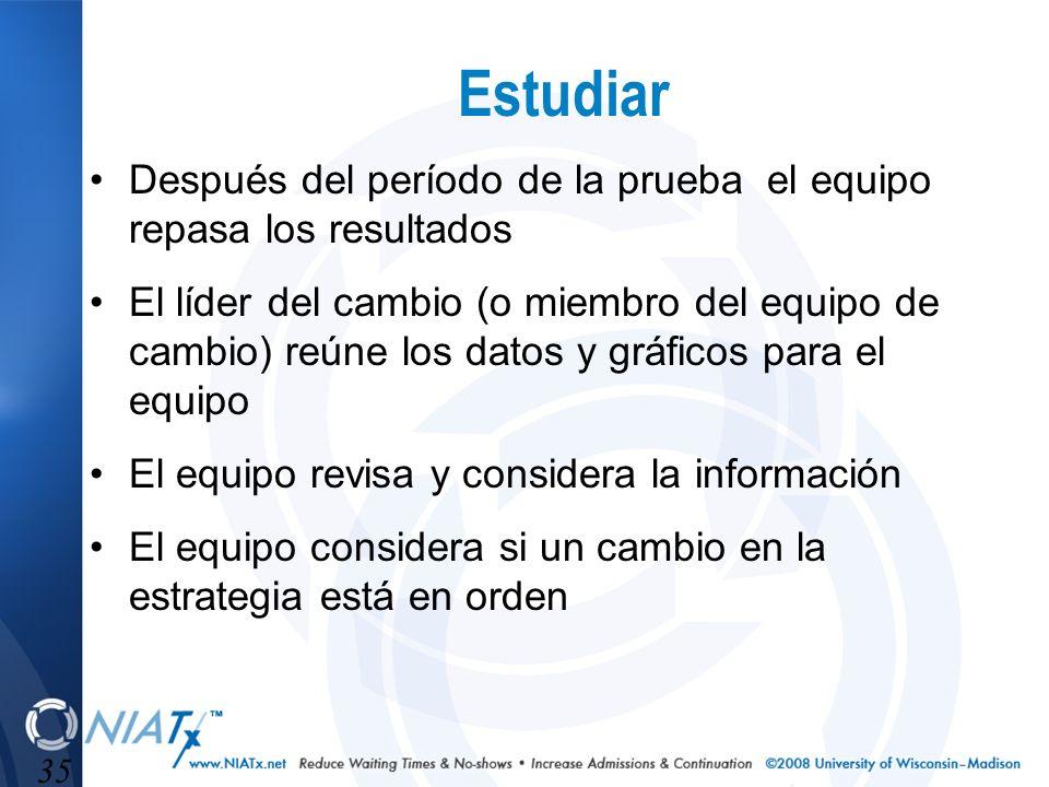 35 Estudiar Después del período de la prueba el equipo repasa los resultados El líder del cambio (o miembro del equipo de cambio) reúne los datos y gr