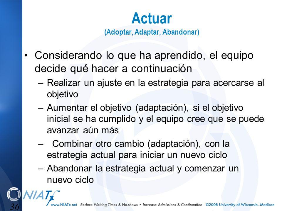 36 Actuar (Adoptar, Adaptar, Abandonar) Considerando lo que ha aprendido, el equipo decide qué hacer a continuación –Realizar un ajuste en la estrateg