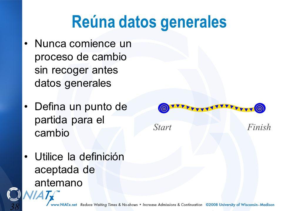 38 Reúna datos generales Nunca comience un proceso de cambio sin recoger antes datos generales Defina un punto de partida para el cambio Utilice la de