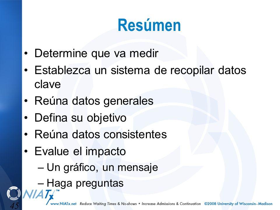 45 Resúmen Determine que va medir Establezca un sistema de recopilar datos clave Reúna datos generales Defina su objetivo Reúna datos consistentes Eva