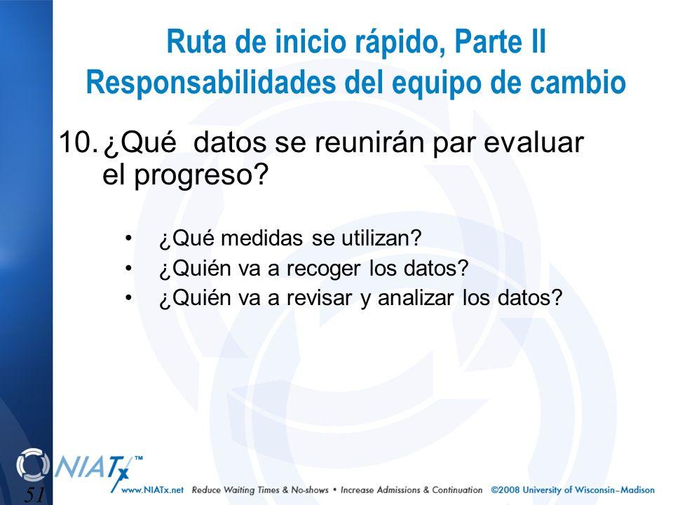 51 Ruta de inicio rápido, Parte II Responsabilidades del equipo de cambio 10.¿Qué datos se reunirán par evaluar el progreso? ¿Qué medidas se utilizan?