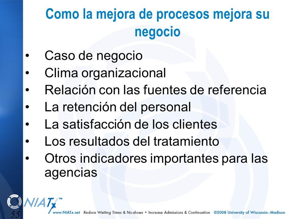 55 Como la mejora de procesos mejora su negocio Caso de negocio Clima organizacional Relación con las fuentes de referencia La retención del personal
