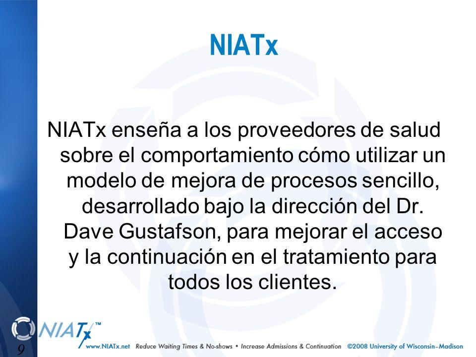 9 NIATx NIATx enseña a los proveedores de salud sobre el comportamiento cómo utilizar un modelo de mejora de procesos sencillo, desarrollado bajo la d