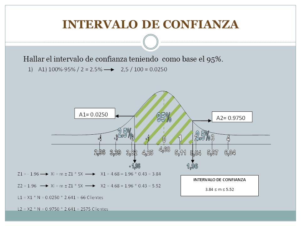 INTERVALO DE CONFIANZA Hallar el intervalo de confianza teniendo como base el 95%. INTERVALO DE CONFIANZA 3.84 m 5.52