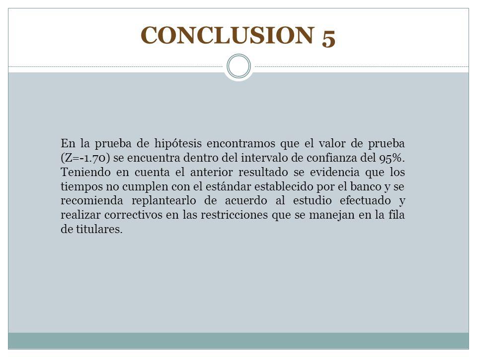 CONCLUSION 5 En la prueba de hipótesis encontramos que el valor de prueba (Z=-1.70) se encuentra dentro del intervalo de confianza del 95%. Teniendo e
