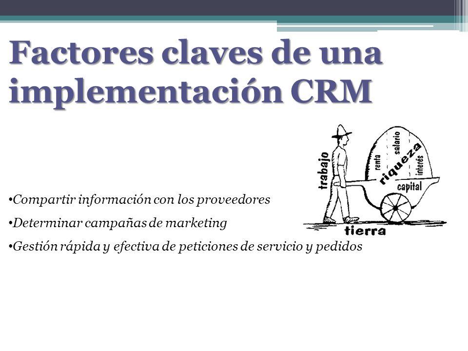 Factores claves de una implementación CRM Compartir información con los proveedores Determinar campañas de marketing Gestión rápida y efectiva de peti
