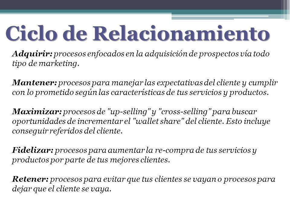 Ciclo de Relacionamiento Adquirir: procesos enfocados en la adquisición de prospectos vía todo tipo de marketing. Mantener: procesos para manejar las