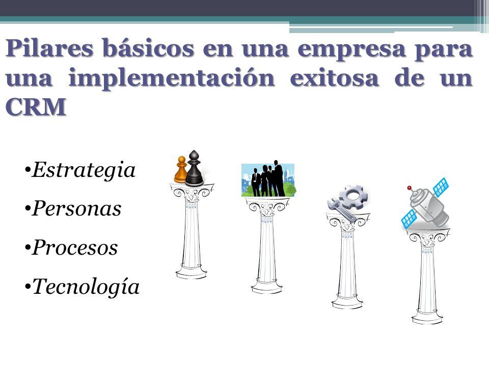 Pilares básicos en una empresa para una implementación exitosa de un CRM Estrategia Personas Procesos Tecnología