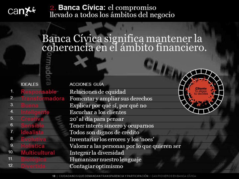 18 | CIUDADANOS QUE DEMANDAN TRANSPARENCIA Y PARTICIPACIÓN / CAN PIONEROS EN BANCA CÍVICA IDEALESACCIONES GUÍA 1.