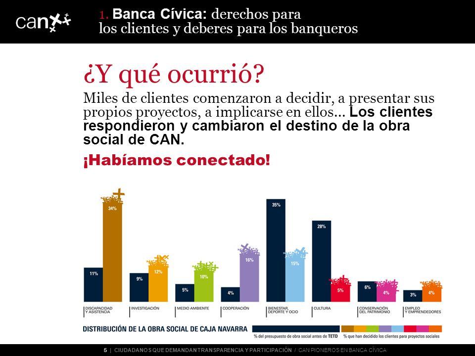 5 | CIUDADANOS QUE DEMANDAN TRANSPARENCIA Y PARTICIPACIÓN / CAN PIONEROS EN BANCA CÍVICA ¿Y qué ocurrió.