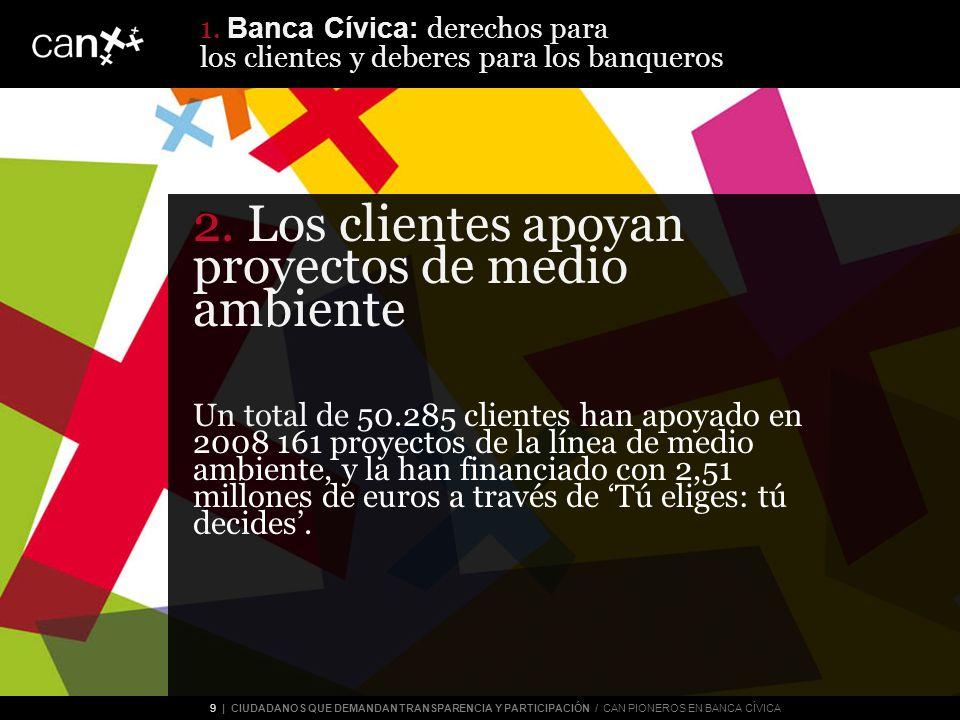 20   CIUDADANOS QUE DEMANDAN TRANSPARENCIA Y PARTICIPACIÓN / CAN PIONEROS EN BANCA CÍVICA Eurecan, la comunidad de emprendedores de la Banca Cívica.