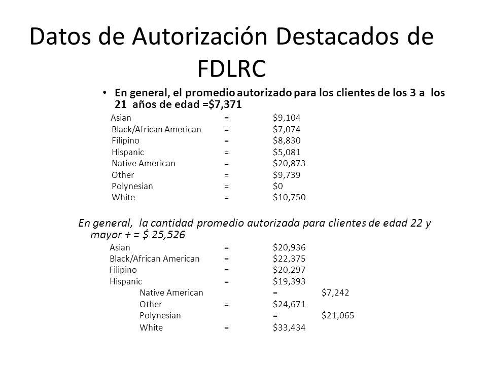 Datos de Autorización Destacados de FDLRC En general, el promedio autorizado para los clientes de los 3 a los 21 años de edad =$7,371 Asian=$9,104 Black/African American=$7,074 Filipino=$8,830 Hispanic=$5,081 Native American=$20,873 Other=$9,739 Polynesian=$0 White=$10,750 En general, la cantidad promedio autorizada para clientes de edad 22 y mayor + = $ 25,526 Asian=$20,936 Black/African American=$22,375 Filipino=$20,297 Hispanic=$19,393 Native American=$7,242 Other=$24,671 Polynesian=$21,065 White=$33,434