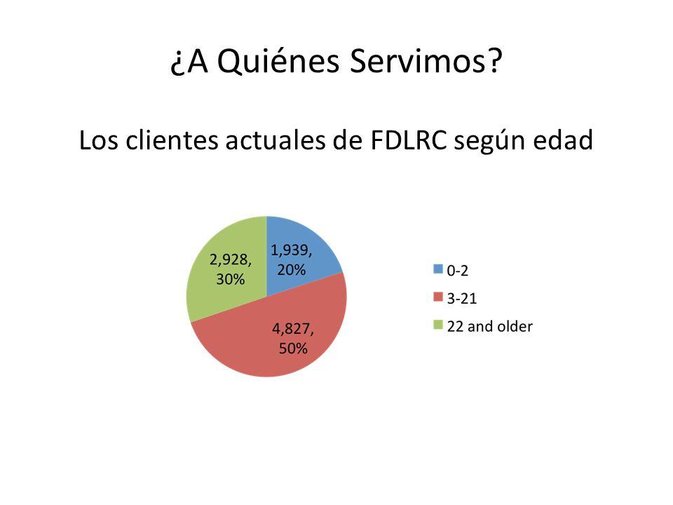 ¿A Quiénes Servimos? Los clientes actuales de FDLRC según edad {