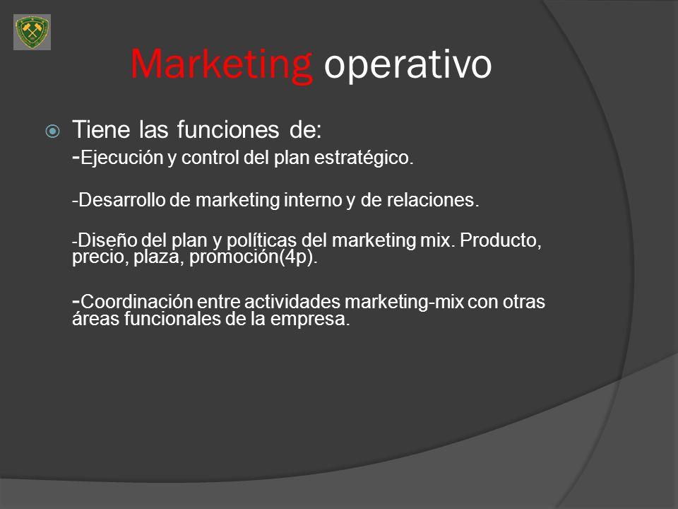 Marketing operativo Tiene las funciones de: - Ejecución y control del plan estratégico. -Desarrollo de marketing interno y de relaciones. - Diseño del
