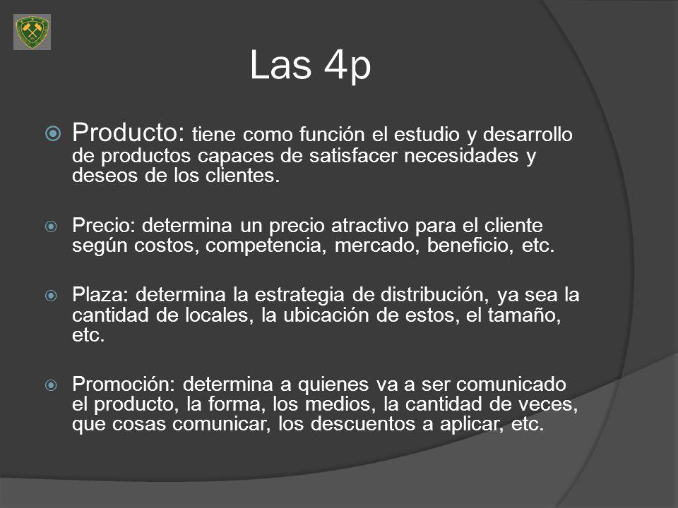 Las 4p Producto: tiene como función el estudio y desarrollo de productos capaces de satisfacer necesidades y deseos de los clientes. Precio: determina