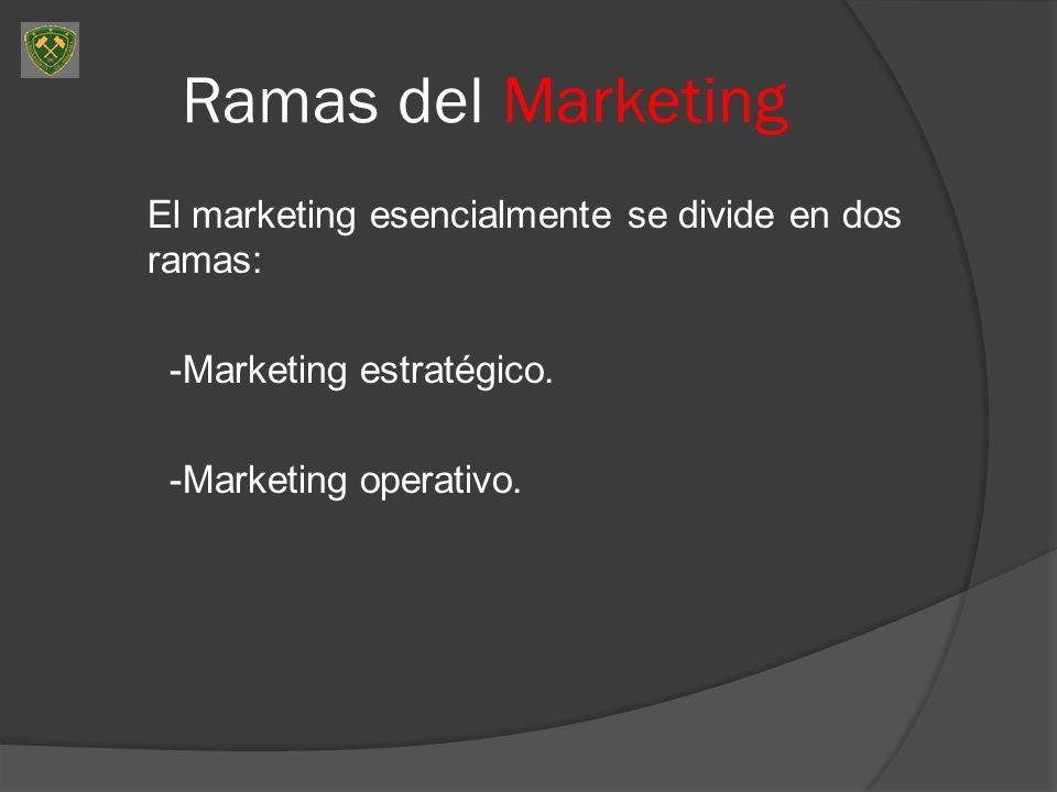 Ramas del Marketing El marketing esencialmente se divide en dos ramas: -Marketing estratégico.