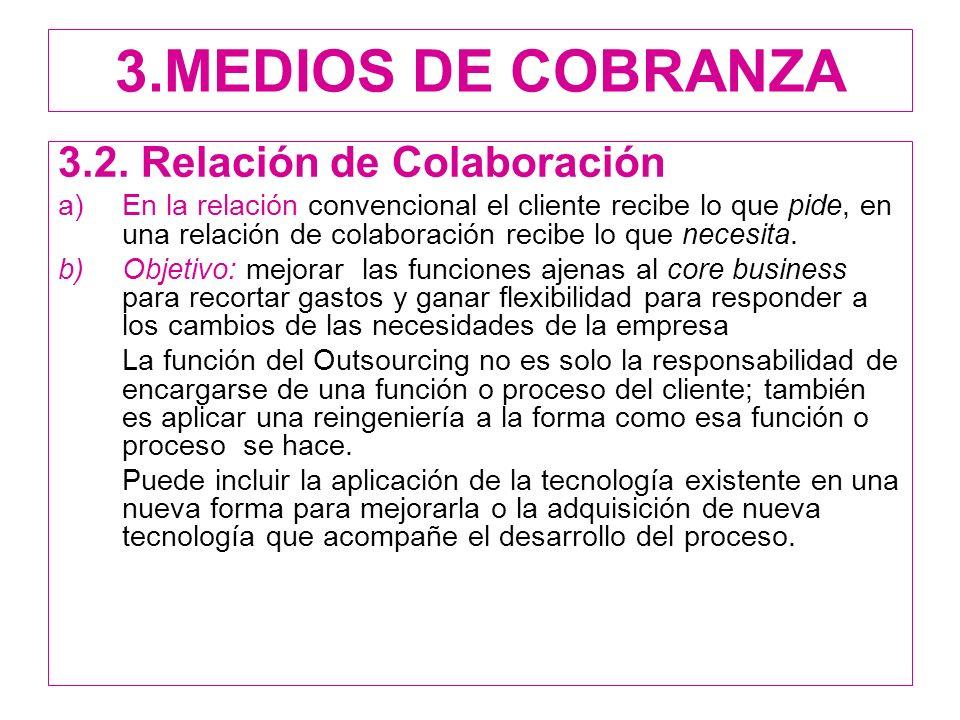 3.MEDIOS DE COBRANZA 3.2. Relación de Colaboración a)En la relación convencional el cliente recibe lo que pide, en una relación de colaboración recibe