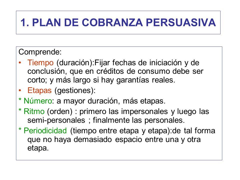 1. PLAN DE COBRANZA PERSUASIVA Comprende: Tiempo (duración):Fijar fechas de iniciación y de conclusión, que en créditos de consumo debe ser corto; y m