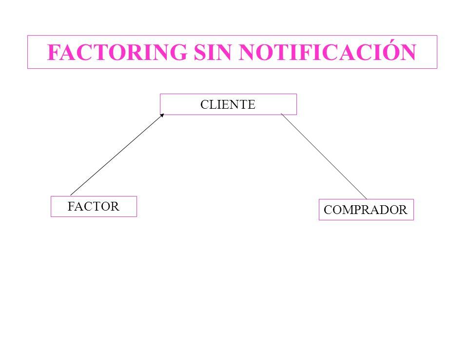 FACTORING SIN NOTIFICACIÓN CLIENTE FACTOR COMPRADOR