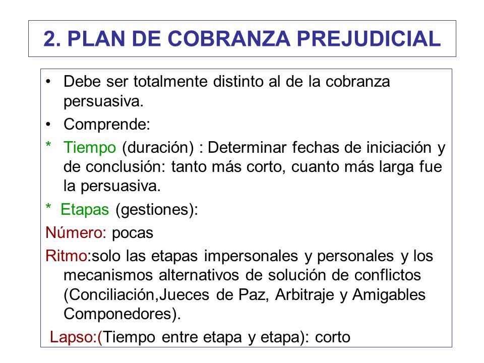 2. PLAN DE COBRANZA PREJUDICIAL Debe ser totalmente distinto al de la cobranza persuasiva. Comprende: *Tiempo (duración) : Determinar fechas de inicia