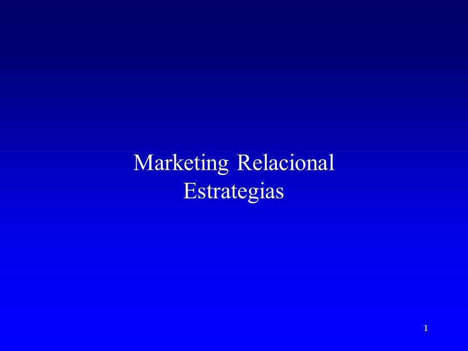 2 Marketing Tradicional ProspectosCompradores Esta orientado a producir transacciones entre una marca y grupos de consumidores (mercados, segmentos, nichos o individuos)