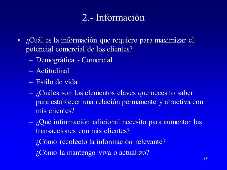15 2.- Información ¿Cuál es la información que requiero para maximizar el potencial comercial de los clientes.