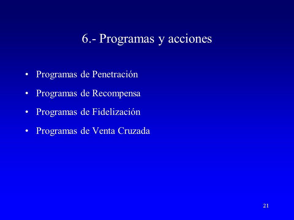 21 6.- Programas y acciones Programas de Penetración Programas de Recompensa Programas de Fidelización Programas de Venta Cruzada