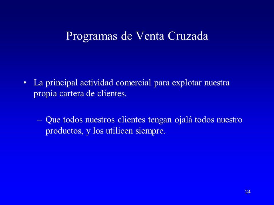 24 Programas de Venta Cruzada La principal actividad comercial para explotar nuestra propia cartera de clientes.