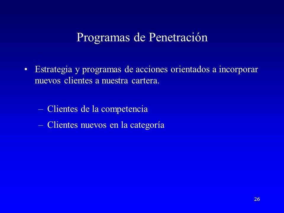 26 Programas de Penetración Estrategia y programas de acciones orientados a incorporar nuevos clientes a nuestra cartera.