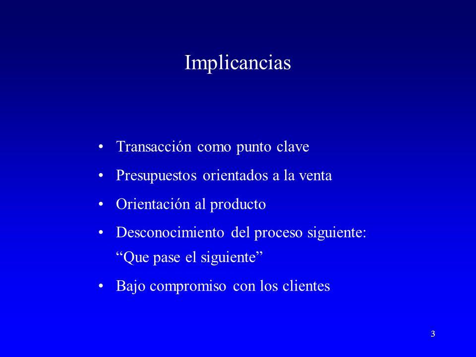 14 1.- Visión Estratégica ¿Donde están las oportunidades comerciales de mi negocio.
