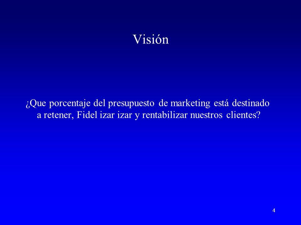 4 Visión ¿Que porcentaje del presupuesto de marketing está destinado a retener, Fidel izar izar y rentabilizar nuestros clientes?