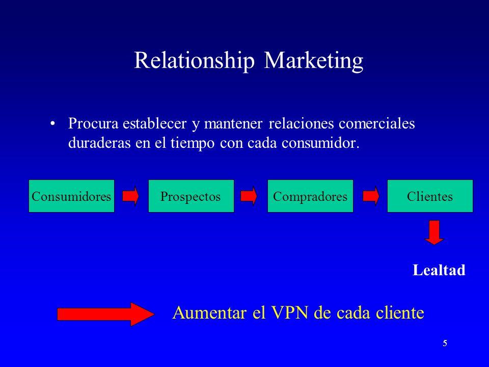 5 Relationship Marketing Procura establecer y mantener relaciones comerciales duraderas en el tiempo con cada consumidor.