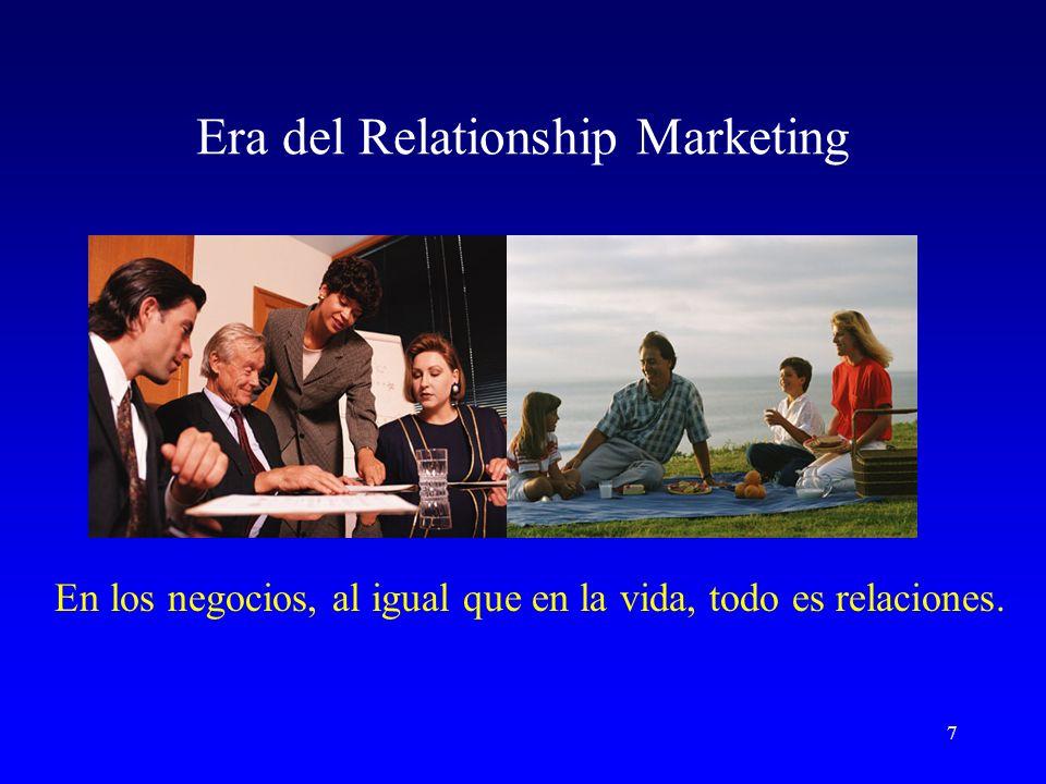 8 Relationship Marketing Valor Futuro = Valor de Marca + Valor de la Relación