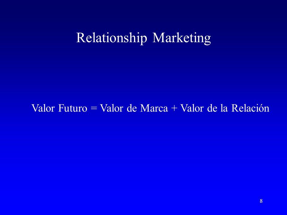 19 5.- Canales de Comunicación La comunicación es la herramienta que poseemos para mantener activa una relación.