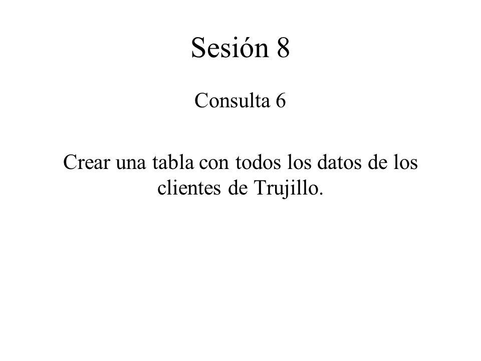 Sesión 8 Consulta 6 Crear una tabla con todos los datos de los clientes de Trujillo.