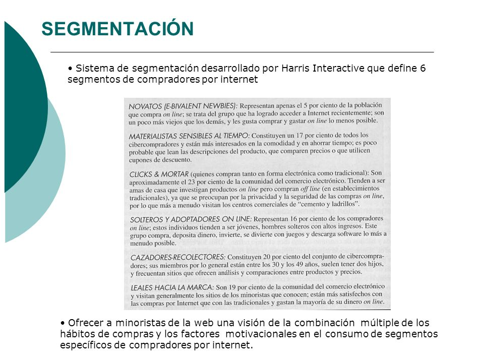 SEGMENTACIÓN Sistema de segmentación desarrollado por Harris Interactive que define 6 segmentos de compradores por internet Ofrecer a minoristas de la