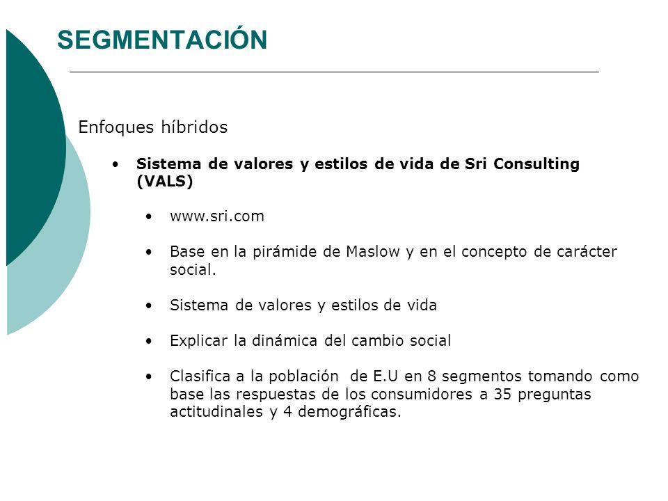 Enfoques híbridos Sistema de valores y estilos de vida de Sri Consulting (VALS) www.sri.com Base en la pirámide de Maslow y en el concepto de carácter
