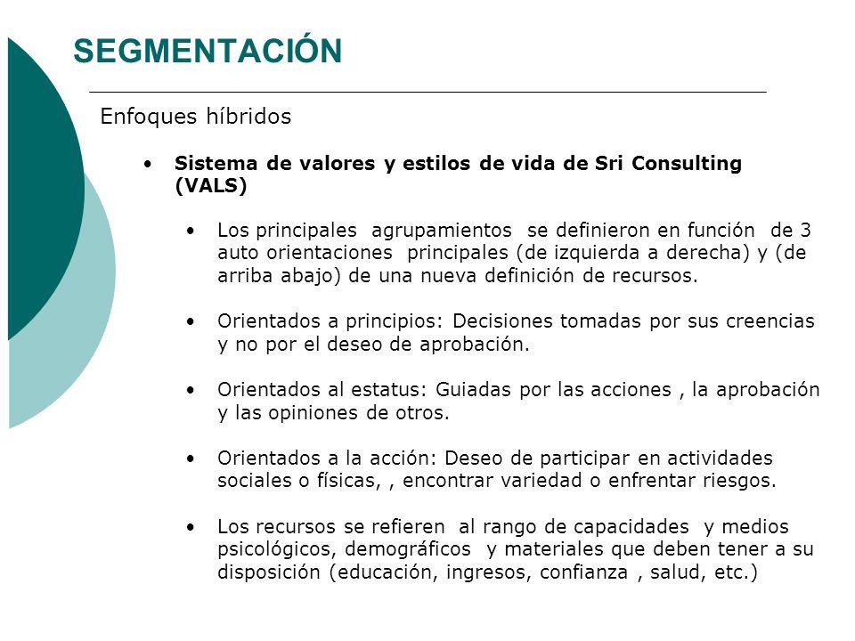 SEGMENTACIÓN Enfoques híbridos Sistema de valores y estilos de vida de Sri Consulting (VALS) Los principales agrupamientos se definieron en función de