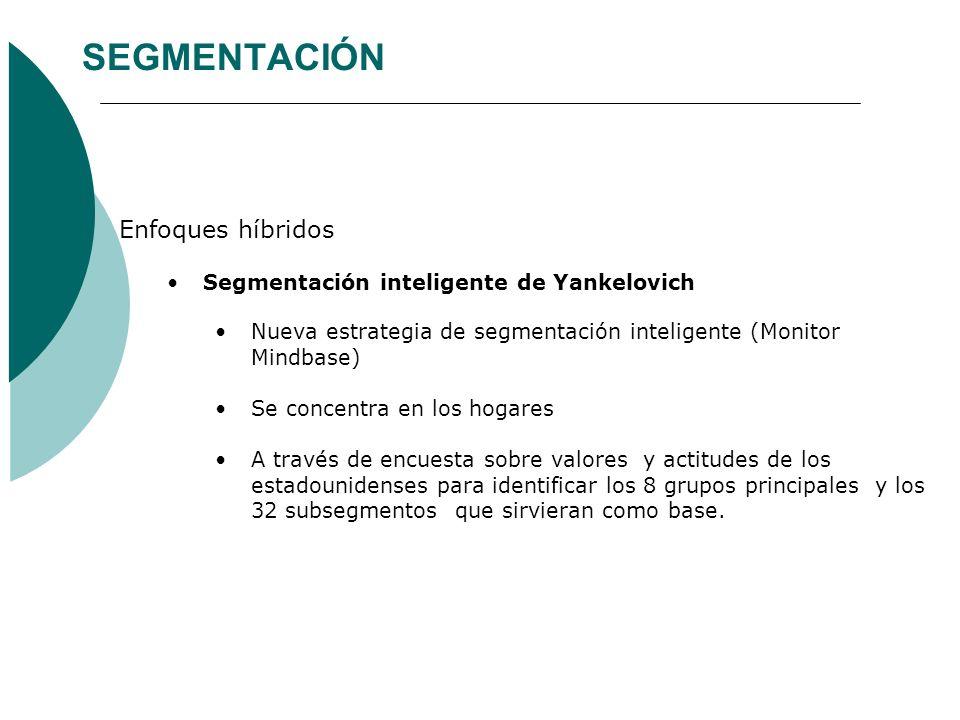 SEGMENTACIÓN Enfoques híbridos Segmentación inteligente de Yankelovich Nueva estrategia de segmentación inteligente (Monitor Mindbase) Se concentra en