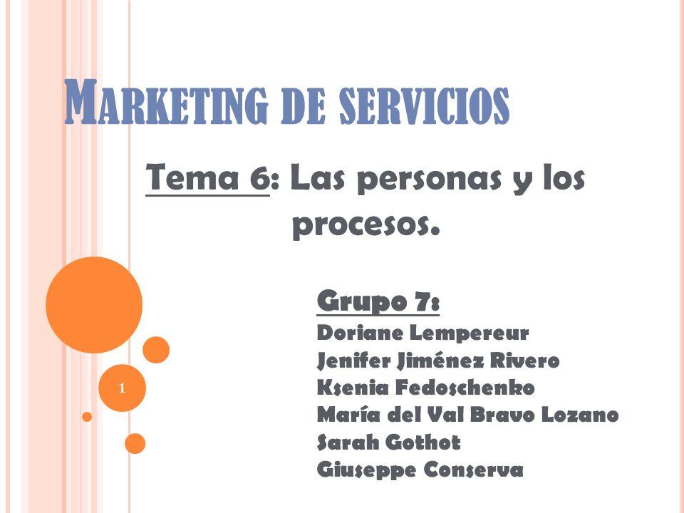 M ARKETING DE SERVICIOS Tema 6: Las personas y los procesos. Grupo 7: Doriane Lempereur Jenifer Jiménez Rivero Ksenia Fedoschenko María del Val Bravo