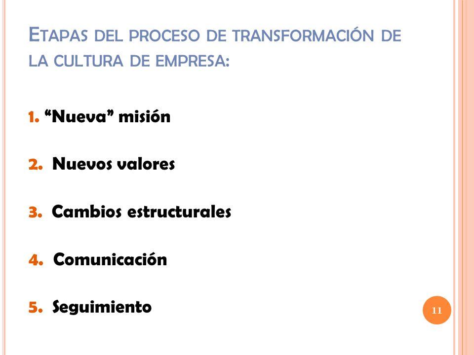 E TAPAS DEL PROCESO DE TRANSFORMACIÓN DE LA CULTURA DE EMPRESA : 1. Nueva misión 2. Nuevos valores 3. Cambios estructurales 4. Comunicación 5. Seguimi