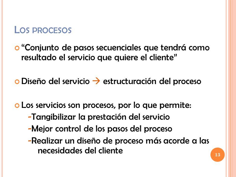 13 L OS PROCESOS Conjunto de pasos secuenciales que tendrá como resultado el servicio que quiere el cliente Diseño del servicio estructuración del pro
